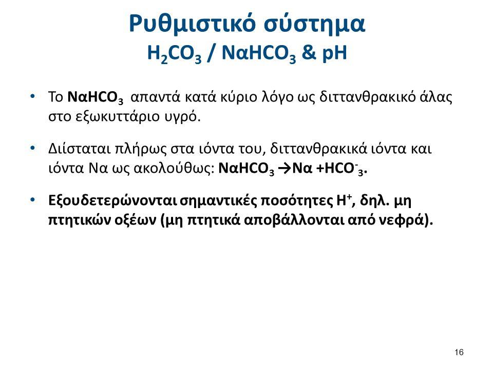 Ρυθμιστικό σύστημα H 2 CΟ 3 / ΝαHCO 3 & pH Το ΝαHCO 3 απαντά κατά κύριο λόγο ως διττανθρακικό άλας στο εξωκυττάριο υγρό.