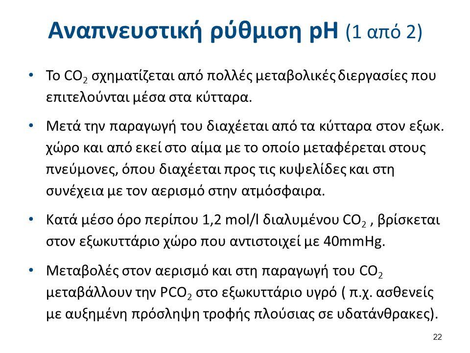 Αναπνευστική ρύθμιση pH (1 από 2) Το CO 2 σχηματίζεται από πολλές μεταβολικές διεργασίες που επιτελούνται μέσα στα κύτταρα.
