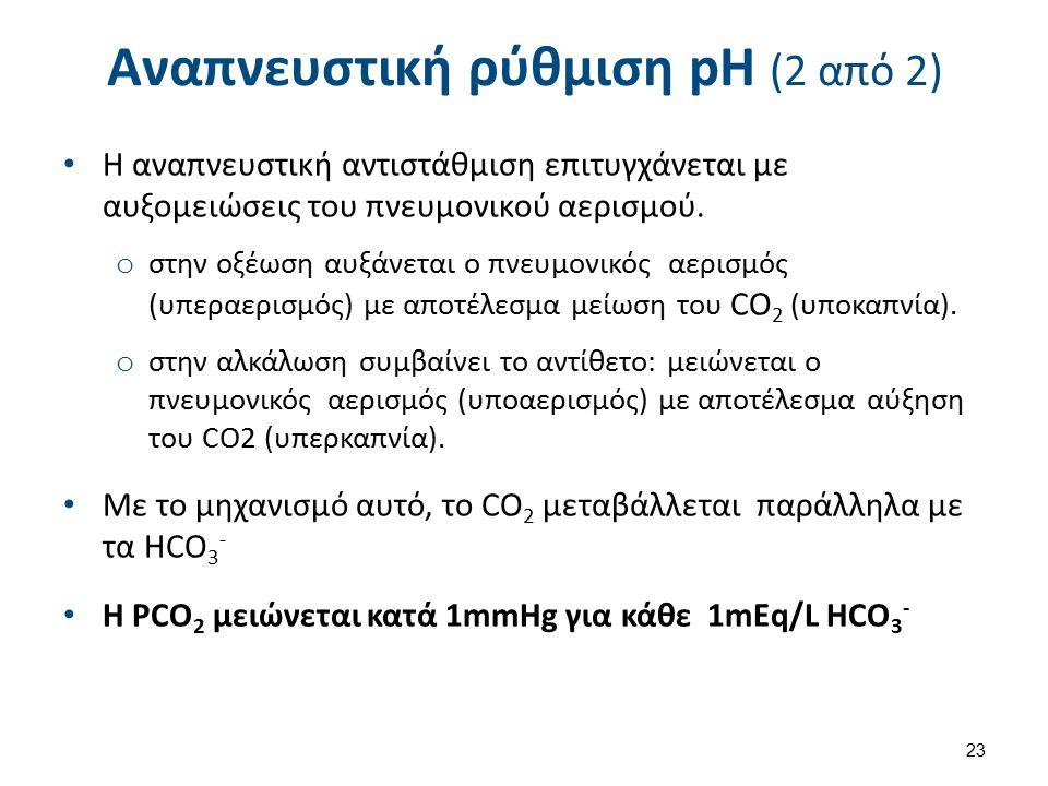 Αναπνευστική ρύθμιση pH (2 από 2) H αναπνευστική αντιστάθμιση επιτυγχάνεται με αυξομειώσεις του πνευμονικού αερισμού.