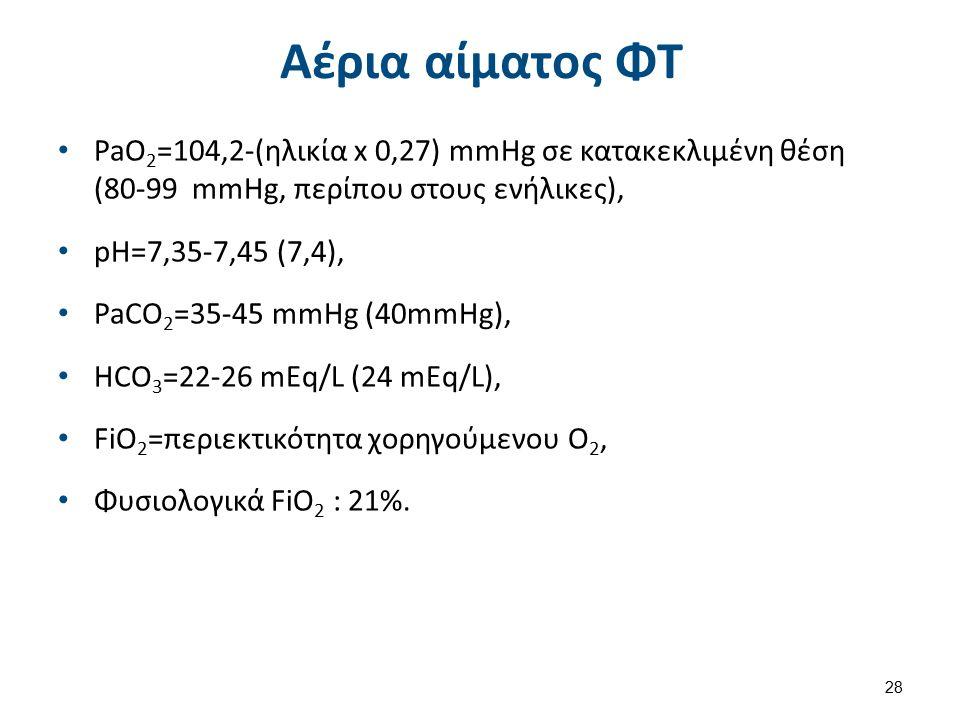 Αέρια αίματος ΦΤ PaO 2 =104,2-(ηλικία x 0,27) mmHg σε κατακεκλιμένη θέση (80-99 mmHg, περίπου στους ενήλικες), pH=7,35-7,45 (7,4), PaCO 2 =35-45 mmHg (40mmHg), HCO 3 =22-26 mEq/L (24 mEq/L), FiO 2 =περιεκτικότητα χορηγούμενου O 2, Φυσιολογικά FiO 2 : 21%.