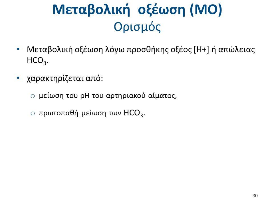 Μεταβολική οξέωση (ΜΟ) Ορισμός Μεταβολική οξέωση λόγω προσθήκης οξέος [Η+] ή απώλειας HCO 3.