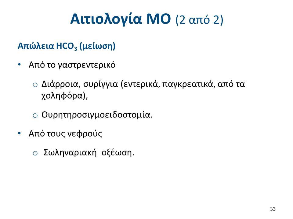 Αιτιολογία ΜΟ (2 από 2) Απώλεια HCO 3 (μείωση) Από το γαστρεντερικό o Διάρροια, συρίγγια (εντερικά, παγκρεατικά, από τα χοληφόρα), o Ουρητηροσιγμοειδοστομία.