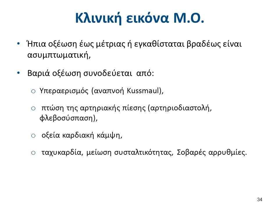 Κλινική εικόνα Μ.Ο.