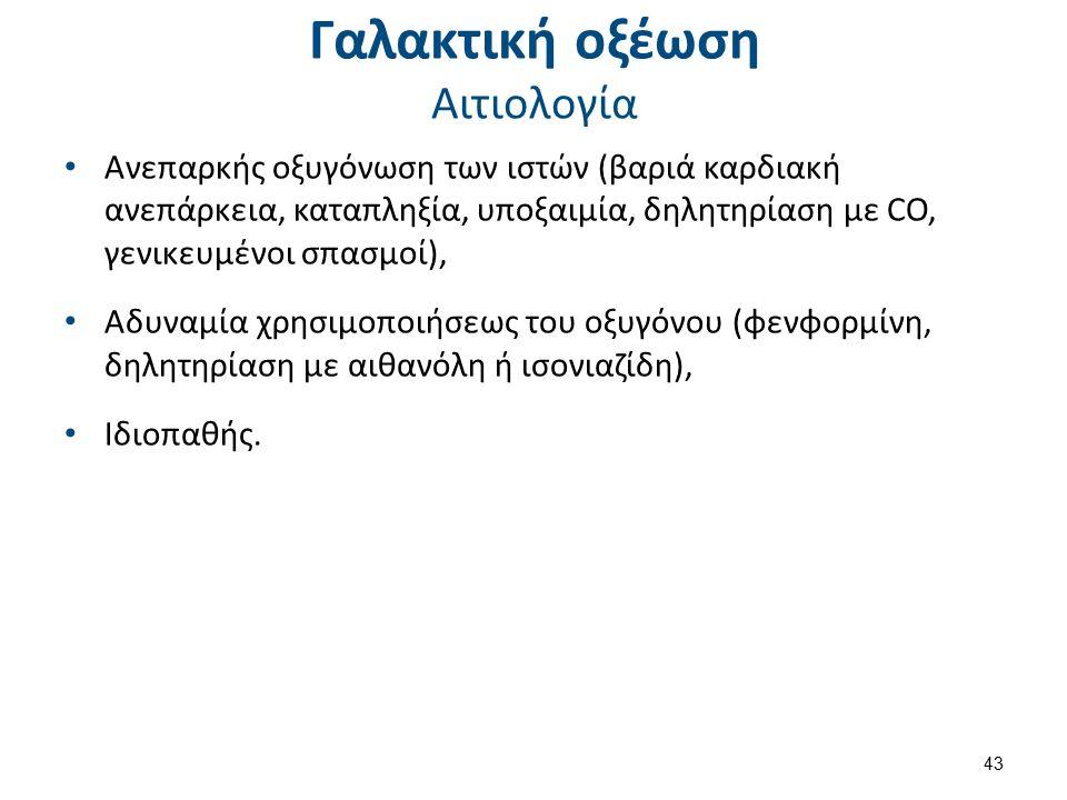 Γαλακτική οξέωση Αιτιολογία Ανεπαρκής οξυγόνωση των ιστών (βαριά καρδιακή ανεπάρκεια, καταπληξία, υποξαιμία, δηλητηρίαση με CO, γενικευμένοι σπασμοί), Αδυναμία χρησιμοποιήσεως του οξυγόνου (φενφορμίνη, δηλητηρίαση με αιθανόλη ή ισονιαζίδη), Ιδιοπαθής.
