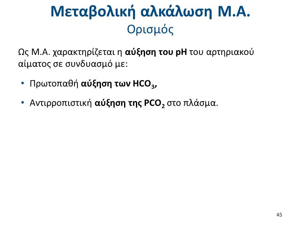 Μεταβολική αλκάλωση Μ.Α. Ορισμός Ως Μ.Α.