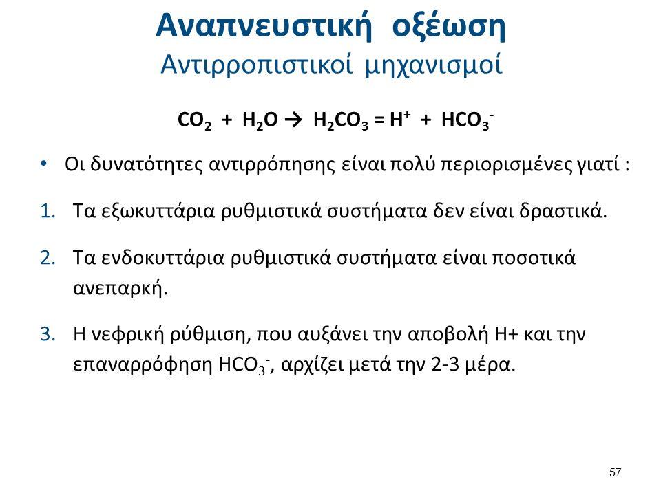 Αναπνευστική οξέωση Αντιρροπιστικοί μηχανισμοί CO 2 + H 2 O → H 2 CO 3 = H + + HCO 3 - Οι δυνατότητες αντιρρόπησης είναι πολύ περιορισμένες γιατί : 1.Τα εξωκυττάρια ρυθμιστικά συστήματα δεν είναι δραστικά.