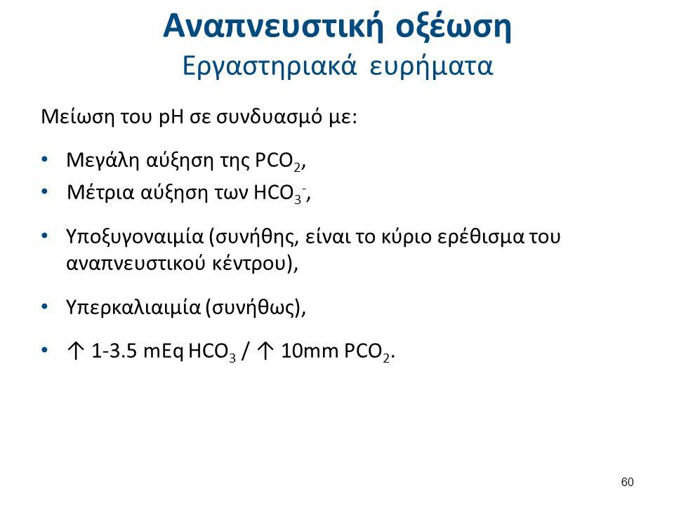 Αναπνευστική οξέωση Εργαστηριακά ευρήματα Μείωση του pH σε συνδυασμό με: Μεγάλη αύξηση της PCO 2, Μέτρια αύξηση των HCO 3 -, Υποξυγοναιμία (συνήθης, είναι το κύριο ερέθισμα του αναπνευστικού κέντρου), Υπερκαλιαιμία (συνήθως), ↑ 1-3.5 mEq HCO 3 / ↑ 10mm PCO 2.