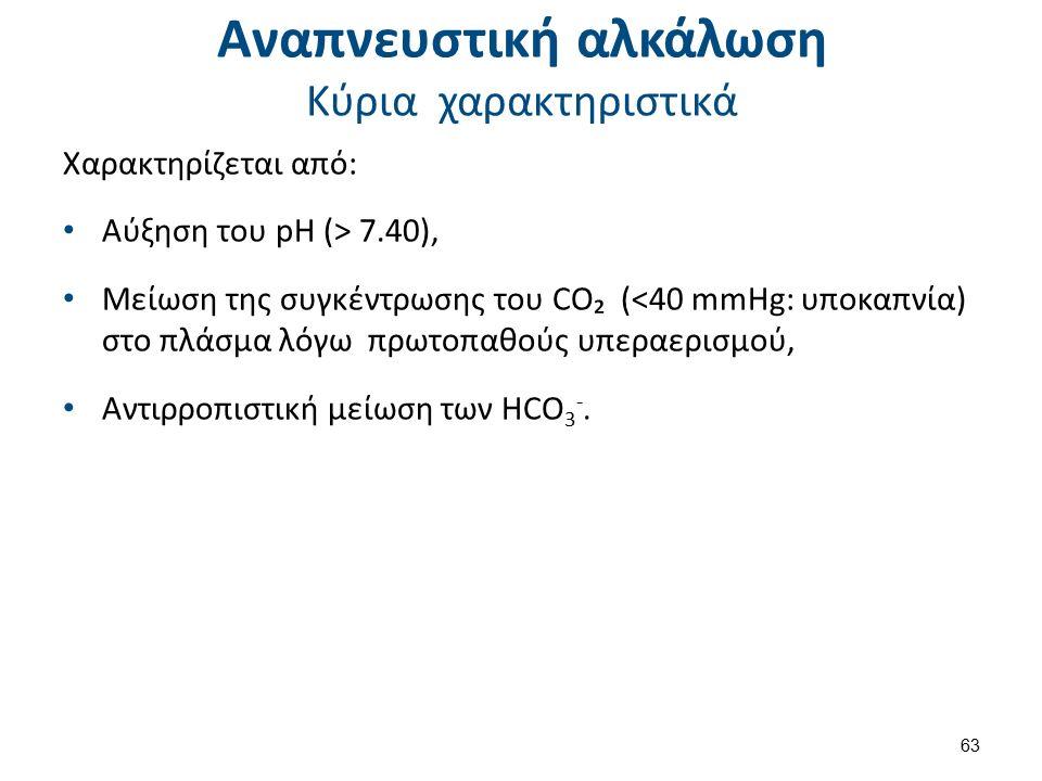 Αναπνευστική αλκάλωση Κύρια χαρακτηριστικά Χαρακτηρίζεται από: Αύξηση του pH (> 7.40), Μείωση της συγκέντρωσης του CO₂ (<40 mmHg: υποκαπνία) στο πλάσμα λόγω πρωτοπαθούς υπεραερισμού, Αντιρροπιστική μείωση των HCO 3 -.
