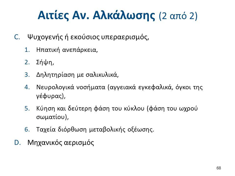 Αιτίες Αν.