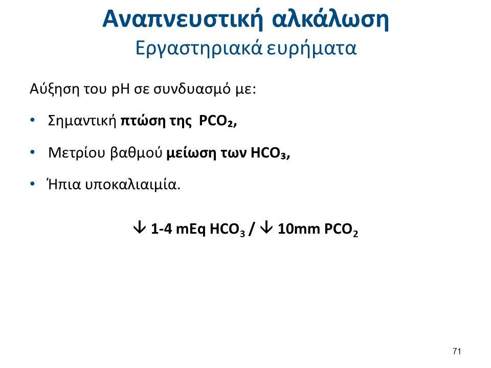 Αναπνευστική αλκάλωση Εργαστηριακά ευρήματα Αύξηση του pH σε συνδυασμό με: Σημαντική πτώση της PCO₂, Μετρίου βαθμού μείωση των HCO₃, Ήπια υποκαλιαιμία.