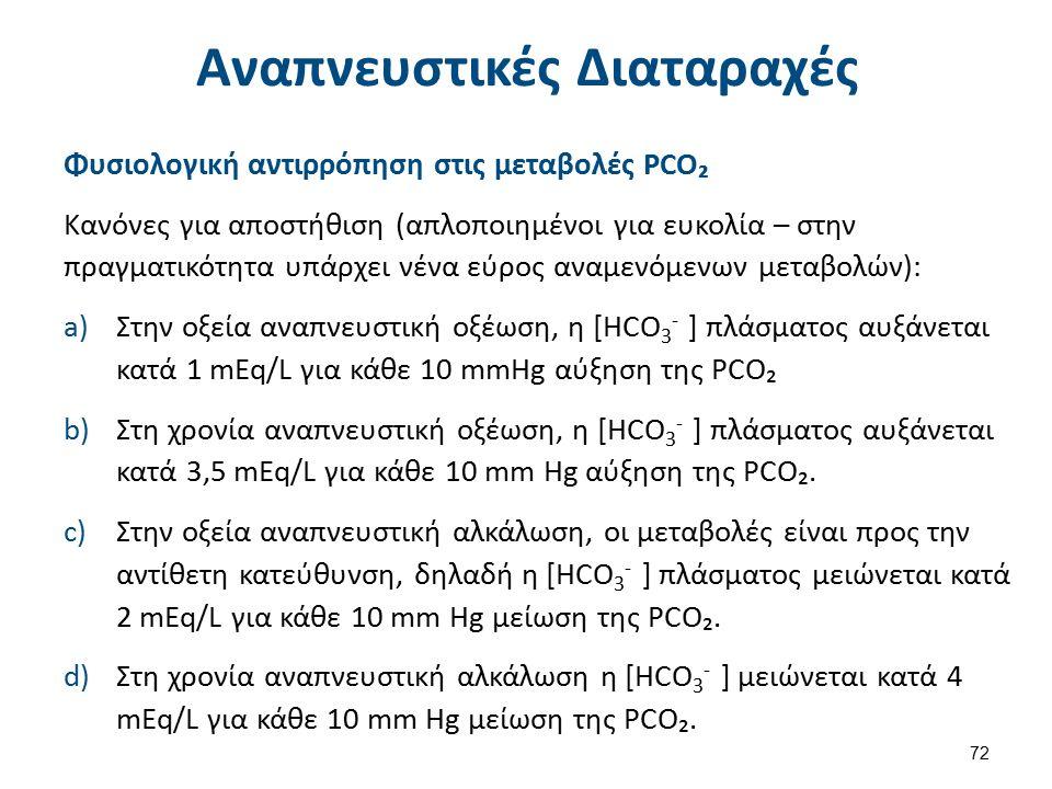 Αναπνευστικές Διαταραχές Φυσιολογική αντιρρόπηση στις μεταβολές PCO₂ Κανόνες για αποστήθιση (απλοποιημένοι για ευκολία – στην πραγματικότητα υπάρχει νένα εύρος αναμενόμενων μεταβολών): a)Στην οξεία αναπνευστική οξέωση, η [HCO 3 - ] πλάσματος αυξάνεται κατά 1 mEq/L για κάθε 10 mmHg αύξηση της PCO₂ b)Στη χρονία αναπνευστική οξέωση, η [HCO 3 - ] πλάσματος αυξάνεται κατά 3,5 mEq/L για κάθε 10 mm Hg αύξηση της PCO₂.