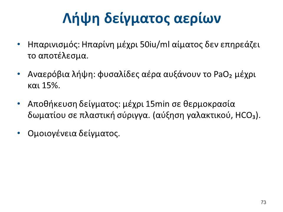 Λήψη δείγματος αερίων Ηπαρινισμός: Ηπαρίνη μέχρι 50iu/ml αίματος δεν επηρεάζει το αποτέλεσμα.