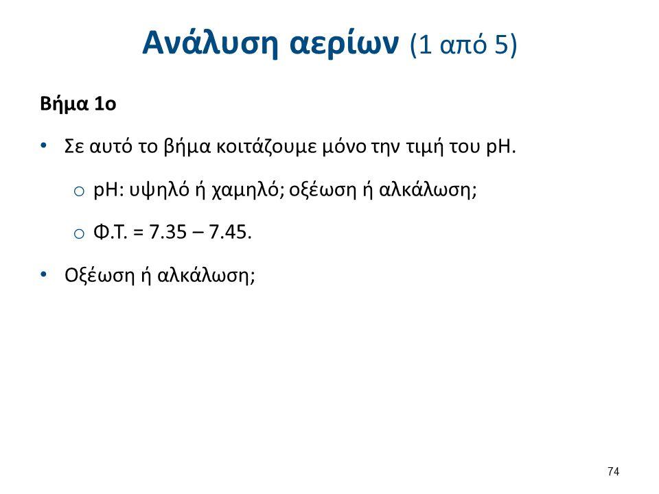 Ανάλυση αερίων (1 από 5) Βήμα 1o Σε αυτό το βήμα κοιτάζουμε μόνο την τιμή του pH.
