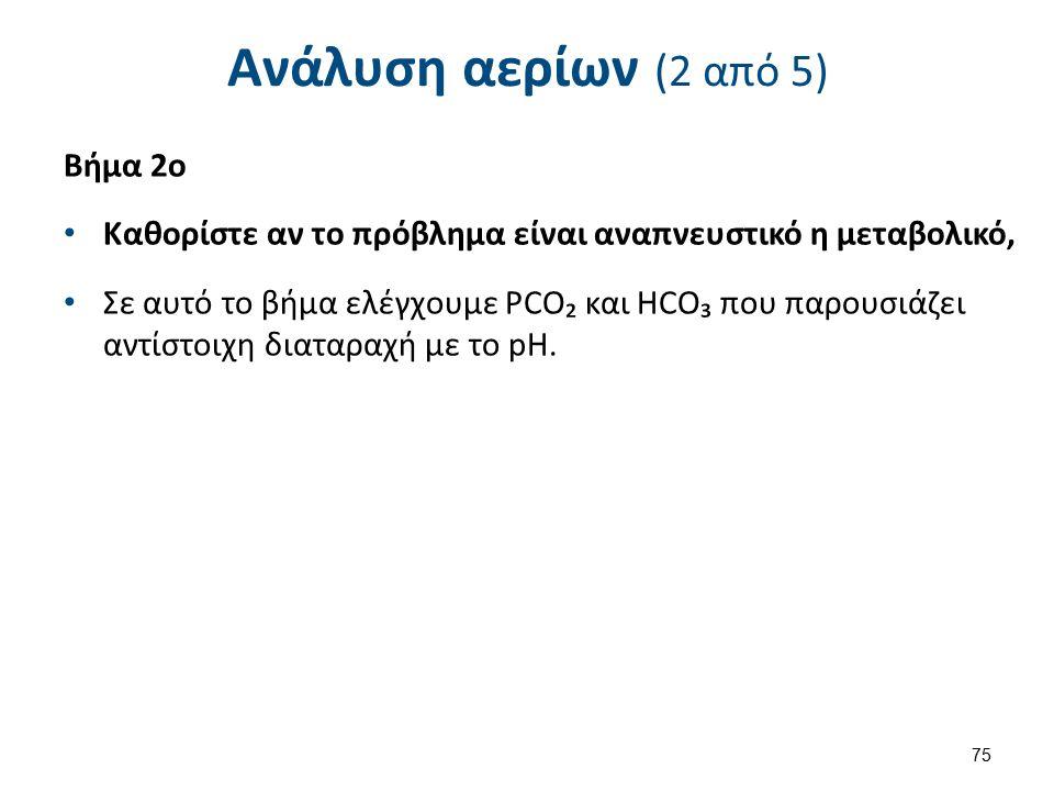 Ανάλυση αερίων (2 από 5) Βήμα 2ο Καθορίστε αν το πρόβλημα είναι αναπνευστικό η μεταβολικό, Σε αυτό το βήμα ελέγχουμε PCO₂ και HCO₃ που παρουσιάζει αντίστοιχη διαταραχή με το pH.