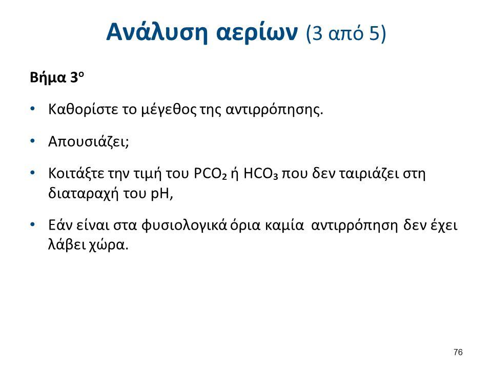 Ανάλυση αερίων (3 από 5) Βήμα 3 ο Kαθορίστε το μέγεθος της αντιρρόπησης.
