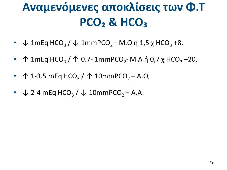Αναμενόμενες αποκλίσεις των Φ.Τ PCO₂ & HCO₃ ↓ 1mEq HCO 3 / ↓ 1mmPCO 2 – Μ.Ο ή 1,5 χ HCO 3 +8, ↑ 1mEq HCO 3 / ↑ 0.7- 1mmPCO 2 - Μ.Α ή 0,7 χ HCO 3 +20, ↑ 1-3.5 mEq HCO 3 / ↑ 10mmPCO 2 – Α.Ο, ↓ 2-4 mEq HCO 3 / ↓ 10mmPCO 2 – Α.Α.