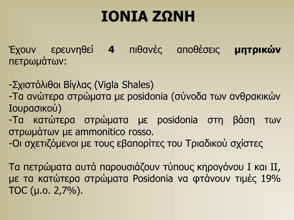 ΙΟΝΙΑ ΖΩΝΗ Έχουν ερευνηθεί 4 πιθανές αποθέσεις μητρικών πετρωμάτων: -Σχιστόλιθοι Βίγλας (Vigla Shales) -Τα ανώτερα στρώματα με posidonia (σύνοδα των ανθρακικών Ιουρασικού) -Τα κατώτερα στρώματα με posidonia στη βάση των στρωμάτων με ammonitico rosso.