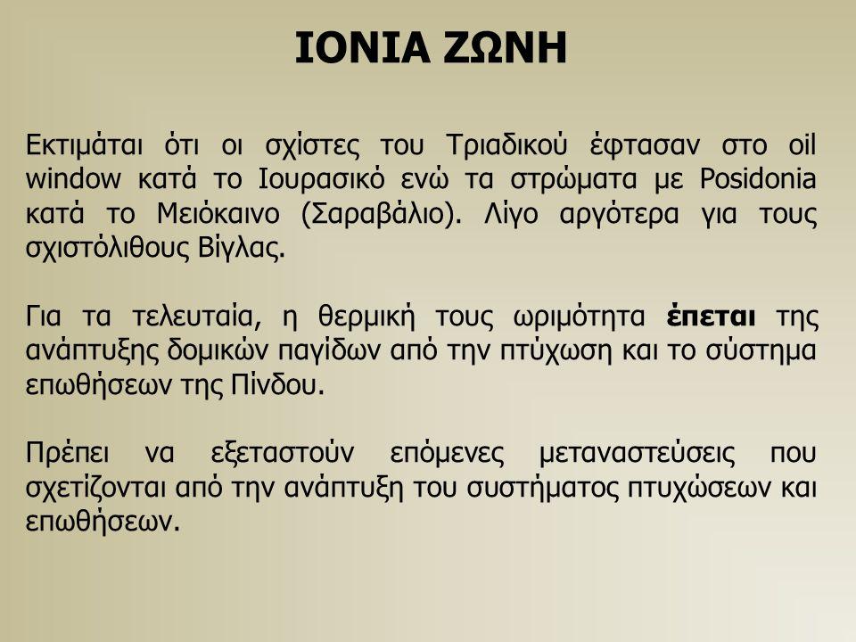 ΙΟΝΙΑ ΖΩΝΗ Εκτιμάται ότι οι σχίστες του Τριαδικού έφτασαν στο oil window κατά το Ιουρασικό ενώ τα στρώματα με Posidonia κατά το Μειόκαινο (Σαραβάλιο).