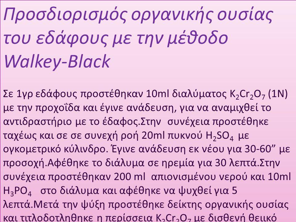 Προσδιορισμός οργανικής ουσίας του εδάφους με την μέθοδο Walkey-Black Σε 1γρ εδάφους προστέθηκαν 10ml διαλύματος K 2 Cr 2 O 7 (1Ν) με την προχοΐδα και έγινε ανάδευση, για να αναμιχθεί το αντιδραστήριο με το έδαφος.Στην συνέχεια προστέθηκε ταχέως και σε σε συνεχή ροή 20ml πυκνού H 2 SO 4 με ογκομετρικό κύλινδρο.