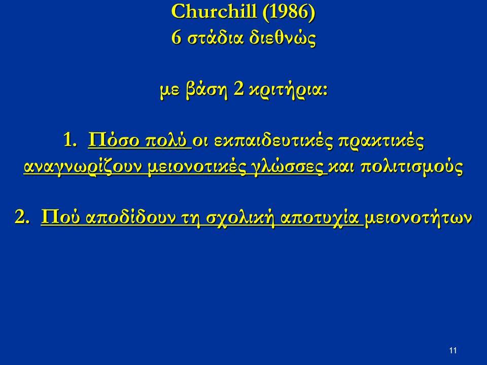 11 Churchill (1986) 6 στάδια διεθνώς με βάση 2 κριτήρια: 1. Πόσο πολύ οι εκπαιδευτικές πρακτικές αναγνωρίζουν μειονοτικές γλώσσες και πολιτισμούς 2. Π
