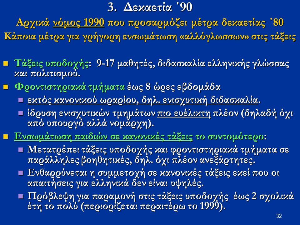 32 3. Δεκαετία ΄90 Αρχικά νόμος 1990 που προσαρμόζει μέτρα δεκαετίας ΄80 Κάποια μέτρα για γρήγορη ενσωμάτωση «αλλόγλωσσων» στις τάξεις Τάξεις υποδοχής