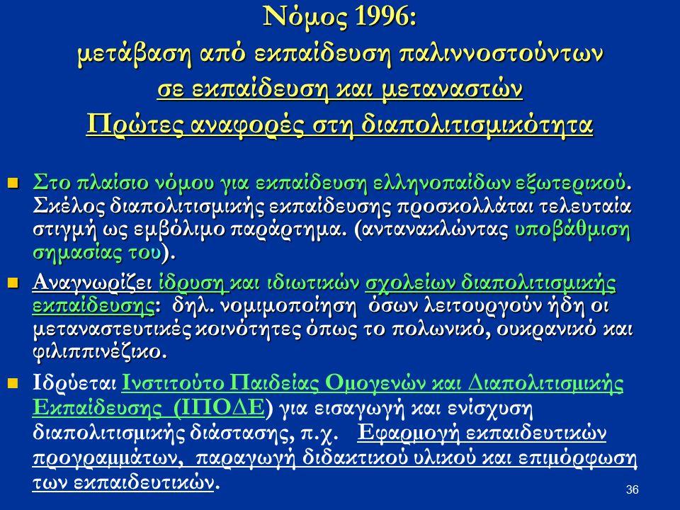 36 Νόμος 1996: μετάβαση από εκπαίδευση παλιννοστούντων σε εκπαίδευση και μεταναστών Πρώτες αναφορές στη διαπολιτισμικότητα Στο πλαίσιο νόμου για εκπαί