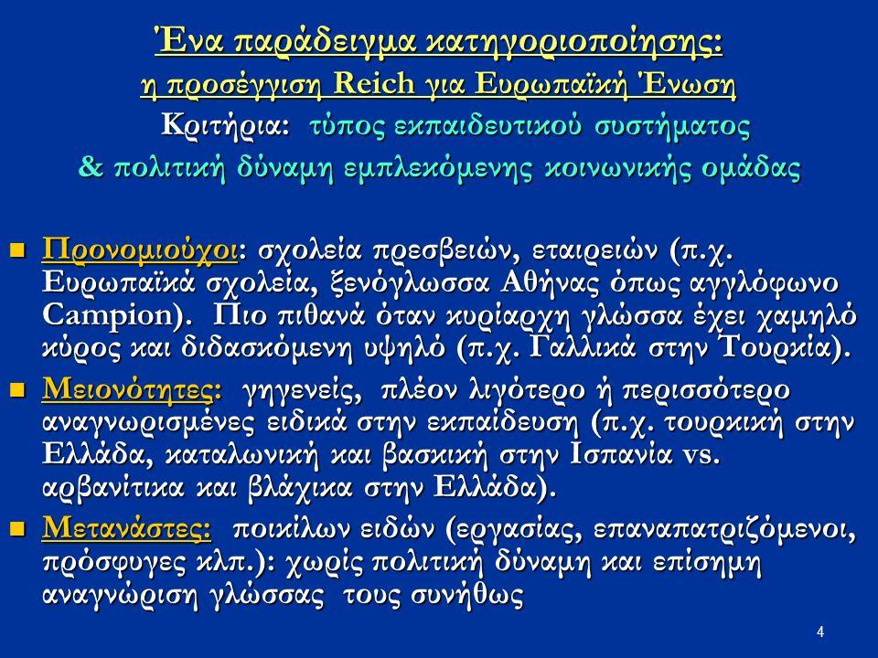 75 Υπόρρητες αντιλήψεις για γλώσσα: Τυπολογία του Ruiz (1984, 1990) Η γλώσσα ως πρόβλημα -στάδια 1-4 Churchill.