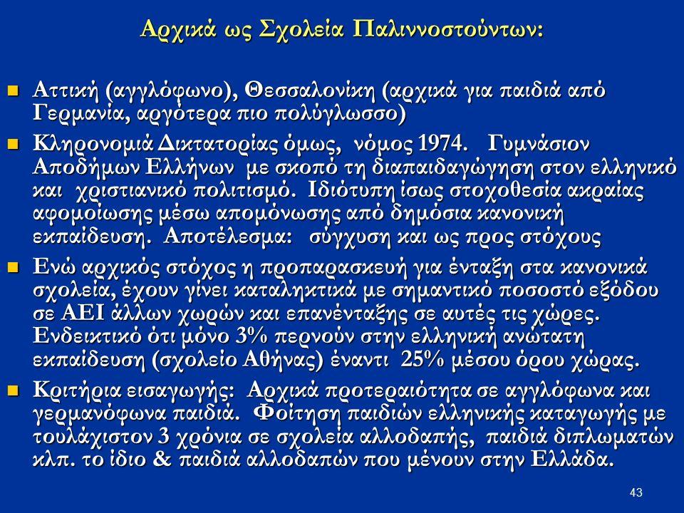 43 Αρχικά ως Σχολεία Παλιννοστούντων: Αττική (αγγλόφωνο), Θεσσαλονίκη (αρχικά για παιδιά από Γερμανία, αργότερα πιο πολύγλωσσο) Αττική (αγγλόφωνο), Θε