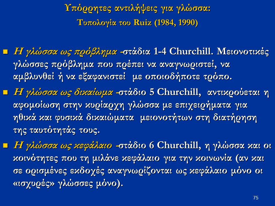 75 Υπόρρητες αντιλήψεις για γλώσσα: Τυπολογία του Ruiz (1984, 1990) Η γλώσσα ως πρόβλημα -στάδια 1-4 Churchill. Μειονοτικές γλώσσες πρόβλημα που πρέπε
