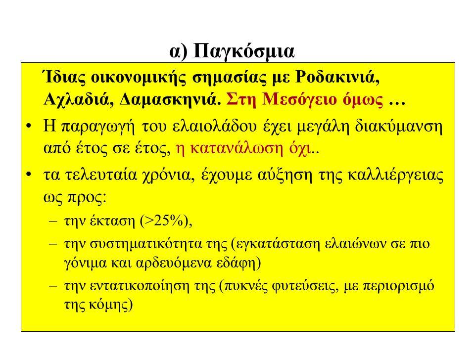 β) Στην Ευρωπαϊκή Ένωση Μικρό % στο εισόδημα της Κοινότητας, αλλά μεγάλο για τις οικονομίες της Ισπανίας, Ιταλίας, Ελλάδας και Πορτογαλίας (πολλοί αγρότες την έχουν ως κύρια απασχόληση) Από το 1988 υπάρχει σύστημα αυξημένης προστασίας της Κοινοτικής παραγωγής ελαιολάδου Συμβολή στη διατήρηση του φυσικού τοπίου, κόντρα στη διάβρωση του ανθρώπινου δυναμικού σε μειονεκτικές περιοχές Μειονεκτήματα Μεγάλη διακύμανση της παραγωγής ανά έτος Η ανάγκη κατάλληλων χώρων αποθήκευσης, για σταθερή ετήσια παροχή Σήμερα στόχος της Ε.Ε.