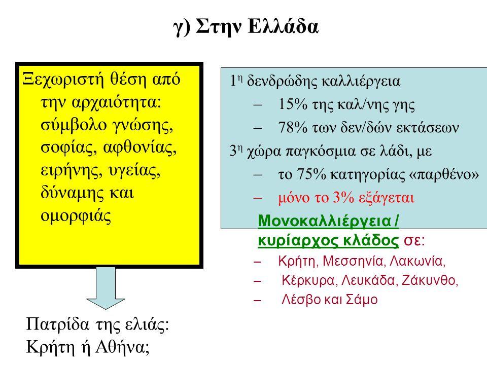 Προβλήματα ελαιοκαλλιέργειας στην Ελλάδα Μικρή παραγωγή ( 500 Κg/στρ.
