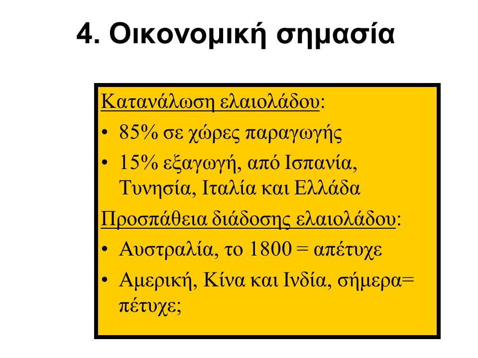 α) Παγκόσμια Ίδιας οικονομικής σημασίας με Ροδακινιά, Αχλαδιά, Δαμασκηνιά.