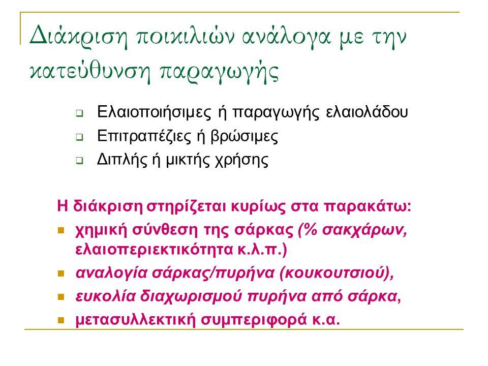 Διάκριση ποικιλιών ανάλογα με την κατεύθυνση παραγωγής  Ελαιοποιήσιμες ή παραγωγής ελαιολάδου  Επιτραπέζιες ή βρώσιμες  Διπλής ή μικτής χρήσης Η διάκριση στηρίζεται κυρίως στα παρακάτω: χημική σύνθεση της σάρκας (% σακχάρων, ελαιοπεριεκτικότητα κ.λ.π.) αναλογία σάρκας/πυρήνα (κουκουτσιού), ευκολία διαχωρισμού πυρήνα από σάρκα, μετασυλλεκτική συμπεριφορά κ.α.