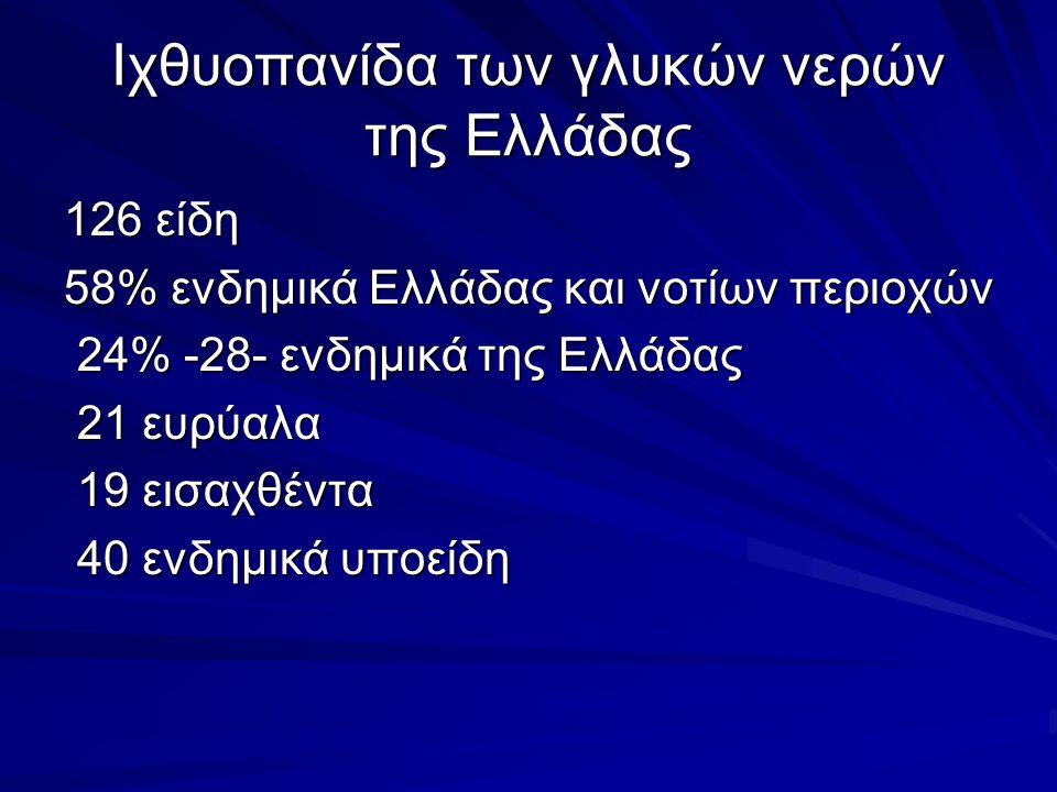 Ιχθυοπανίδα των γλυκών νερών της Ελλάδας 126 είδη 58% ενδημικά Ελλάδας και νοτίων περιοχών 24% -28- ενδημικά της Ελλάδας 24% -28- ενδημικά της Ελλάδας 21 ευρύαλα 21 ευρύαλα 19 εισαχθέντα 19 εισαχθέντα 40 ενδημικά υποείδη 40 ενδημικά υποείδη