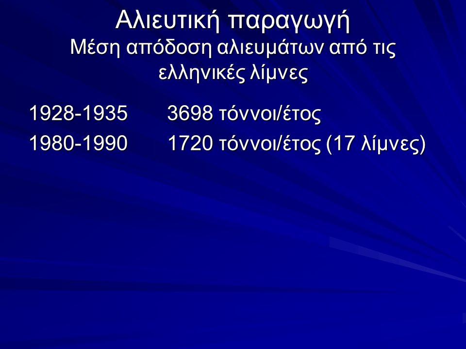 Αλιευτική παραγωγή Μέση απόδοση αλιευμάτων από τις ελληνικές λίμνες 1928-1935 3698 τόννοι/έτος 1980-1990 1720 τόννοι/έτος (17 λίμνες)