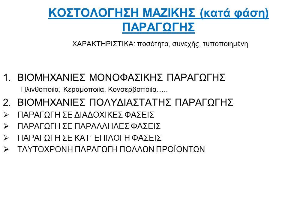 ΚΟΣΤΟΛΟΓΗΣΗ ΜΑΖΙΚΗΣ (κατά φάση) ΠΑΡΑΓΩΓΗΣ ΧΑΡΑΚΤΗΡΙΣΤΙΚΑ: ποσότητα, συνεχής, τυποποιημένη 1.ΒΙΟΜΗΧΑΝΙΕΣ ΜΟΝΟΦΑΣΙΚΗΣ ΠΑΡΑΓΩΓΗΣ Πλινθοποιία, Κεραμοποιία, Κονσερβοποιία…..