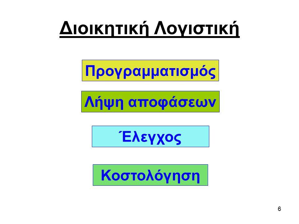 6 Διοικητική Λογιστική Προγραμματισμός Κοστολόγηση Έλεγχος Λήψη αποφάσεων