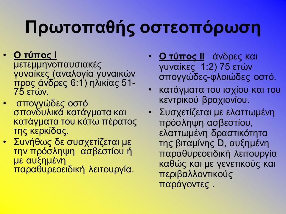 Πρωτοπαθής οστεοπόρωση Ο τύπος Ι μετεμμηνοπαυσιακές γυναίκες (αναλογία γυναικών προς άνδρες 6:1) ηλικίας 51- 75 ετών.