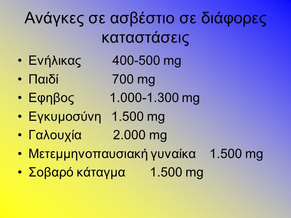 Ανάγκες σε ασβέστιο σε διάφορες καταστάσεις Ενήλικας 400-500 mg Παιδί 700 mg Εφηβος 1.000-1.300 mg Εγκυμοσύνη 1.500 mg Γαλουχία 2.000 mg Μετεμμηνοπαυσιακή γυναίκα 1.500 mg Σοβαρό κάταγμα 1.500 mg