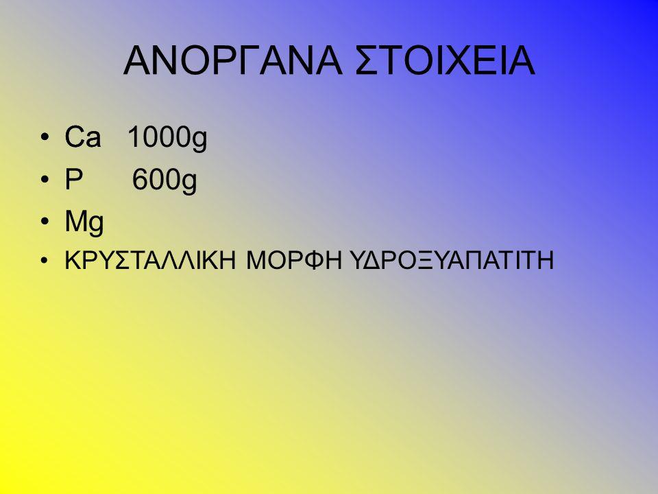 Διφωσφονικά Ετιδρονάτη :Έχει αρνητική επίδραση στην επιμετάλλωση Παμιδρονάτη Είναι πολύ αποτελεσματική και χορηγείται συνήθως σε σοβαρές μορφές ή όταν η νόσος εμφανίζει ανθεκτικότητα σε άλλα φάρμακα Αλεδρονάτη): Είναι ισχυρό διφωσφονικό.