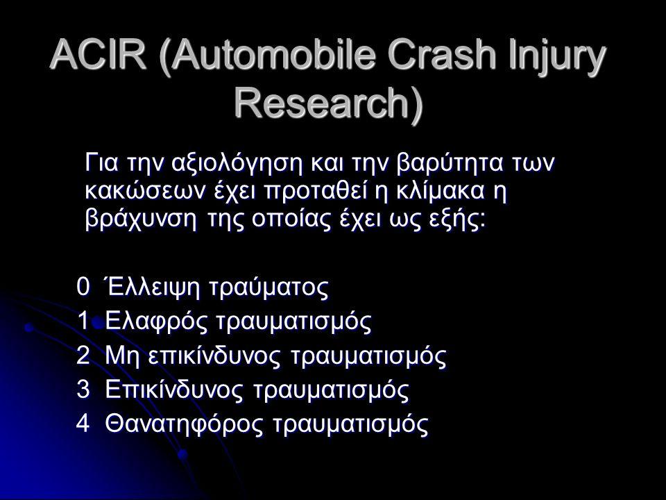 ACIR (Automobile Crash Injury Research) Για την αξιολόγηση και την βαρύτητα των κακώσεων έχει προταθεί η κλίμακα η βράχυνση της οποίας έχει ως εξής: 0 Έλλειψη τραύματος 0 Έλλειψη τραύματος 1 Ελαφρός τραυματισμός 1 Ελαφρός τραυματισμός 2 Μη επικίνδυνος τραυματισμός 2 Μη επικίνδυνος τραυματισμός 3 Επικίνδυνος τραυματισμός 3 Επικίνδυνος τραυματισμός 4 Θανατηφόρος τραυματισμός 4 Θανατηφόρος τραυματισμός