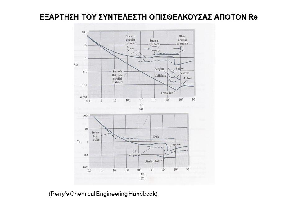 ΕΞΑΡΤΗΣΗ ΤΟΥ ΣΥΝΤΕΛΕΣΤΗ ΟΠΙΣΘΕΛΚΟΥΣΑΣ ΑΠΟΤΟΝ Re (Perry's Chemical Engineering Handbook)