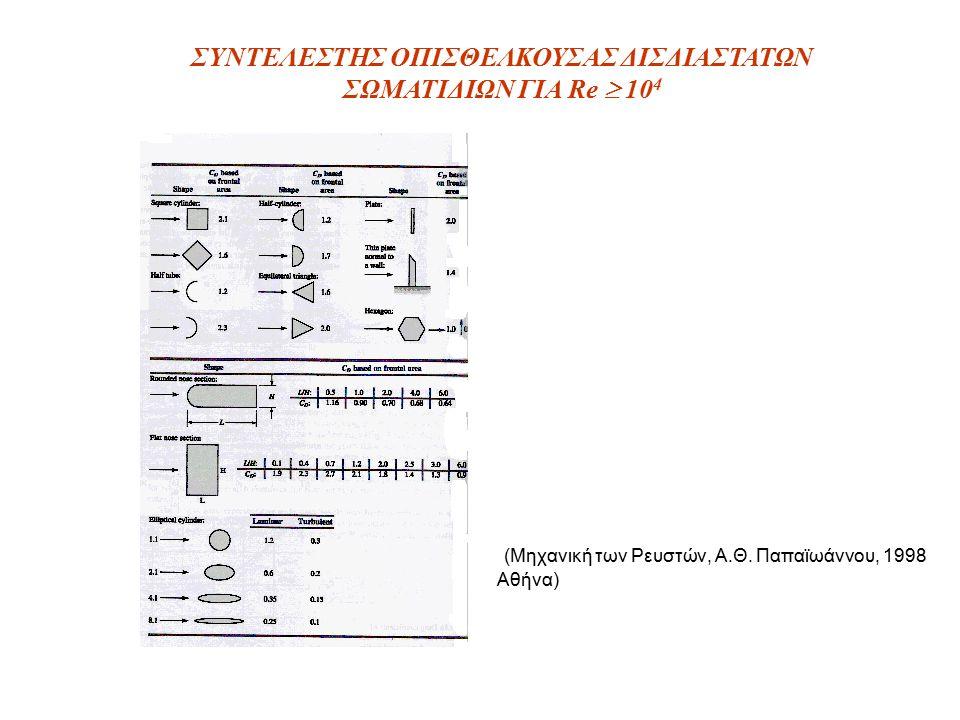 ΣΥΝΤΕΛΕΣΤΗΣ ΟΠΙΣΘΕΛΚΟΥΣΑΣ ΔIΣΔΙΑΣΤΑΤΩΝ ΣΩΜΑΤΙΔΙΩΝ ΓΙΑ Re  10 4 (Μηχανική των Ρευστών, Α.Θ. Παπαϊωάννου, 1998 Αθήνα)
