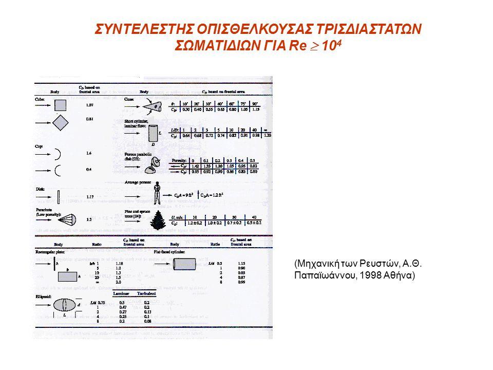 ΣΥΝΤΕΛΕΣΤΗΣ ΟΠΙΣΘΕΛΚΟΥΣΑΣ ΤΡΙΣΔΙΑΣΤΑΤΩΝ ΣΩΜΑΤΙΔΙΩΝ ΓΙΑ Re  10 4 (Μηχανική των Ρευστών, Α.Θ. Παπαϊωάννου, 1998 Αθήνα)