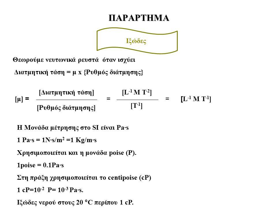 ΠΑΡΑΡΤΗΜΑ Θεωρούμε νευτωνικά ρευστά όταν ισχύει Διατμητική τάση = μ x {Ρυθμός διάτμησης} [μ] = [Διατμητική τάση] [Ρυθμός διάτμησης] = [L -1 M T -2 ] [