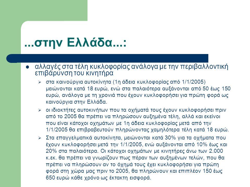...στην Ελλάδα...: αλλαγές στα τέλη κυκλοφορίας ανάλογα με την περιβαλλοντική επιβάρυνση του κινητήρα  στα καινούργια αυτοκίνητα (1η άδεια κυκλοφορίας από 1/1/2005) μειώνονται κατά 18 ευρώ, ενώ στα παλαιότερα αυξάνονται από 50 έως 150 ευρώ, ανάλογα με τη χρονιά που έχουν κυκλοφορήσει για πρώτη φορά ως καινούργια στην Ελλάδα.