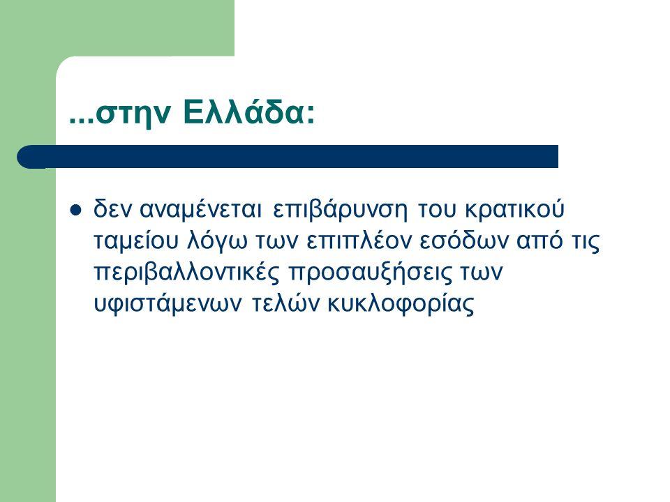 ...στην Ελλάδα: δεν αναμένεται επιβάρυνση του κρατικού ταμείου λόγω των επιπλέον εσόδων από τις περιβαλλοντικές προσαυξήσεις των υφιστάμενων τελών κυκλοφορίας