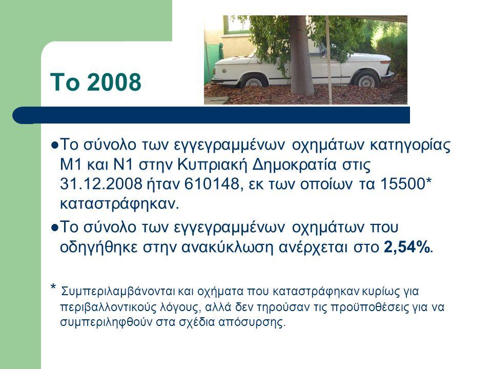 Το 2008 Το σύνολο των εγγεγραμμένων οχημάτων κατηγορίας Μ1 και Ν1 στην Κυπριακή Δημοκρατία στις 31.12.2008 ήταν 610148, εκ των οποίων τα 15500* καταστ