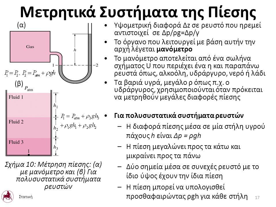 Μετρητικά Συστήματα της Πίεσης Υψομετρική διαφορά Δz σε ρευστό που ηρεμεί αντιστοιχεί σε Δp/ρg=Δp/γ Το όργανο που λειτουργεί με βάση αυτήν την αρχή λέγεται μανόμετρο Το μανόμετρο αποτελείται από ένα σωλήνα σχήματος U που περιέχει ένα η και παραπάνω ρευστά όπως, αλκοόλη, υδράργυρο, νερό ή λάδι Τα βαριά υγρά, μεγάλο ρ όπως π.χ.