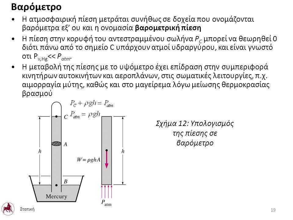 Βαρόμετρο Η ατμοσφαιρική πίεση μετράται συνήθως σε δοχεία που ονομάζονται βαρόμετρα εξ' ου και η ονομασία βαρομετρική πίεση Η πίεση στην κορυφή του αντεστραμμένου σωλήνα P C μπορεί να θεωρηθεί 0 διότι πάνω από το σημείο C υπάρχουν ατμοί υδραργύρου, και είναι γνωστό οτι P v,Hg << P atm.
